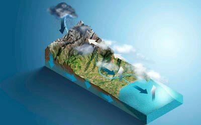 Für die Stadtwerke Dreieich ist jeder Tag ein Tag des Wassers